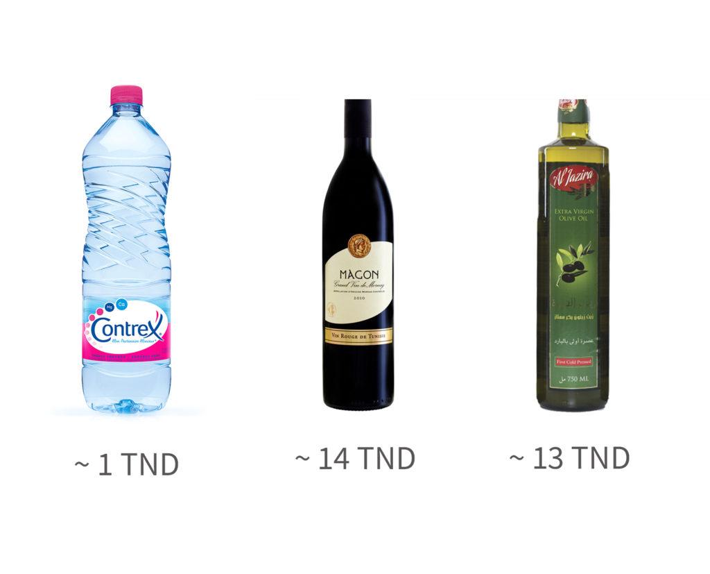 Стоимость продуктов на острове Джерба, Тунис
