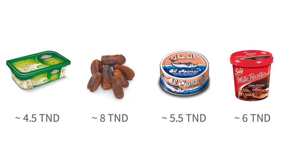 Стоимость товаров и продуктов на острове Джерба, Тунис